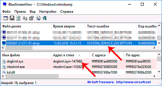 Дамп SYSTEM_SERVICE_EXCEPTION в программе BlueScreenView